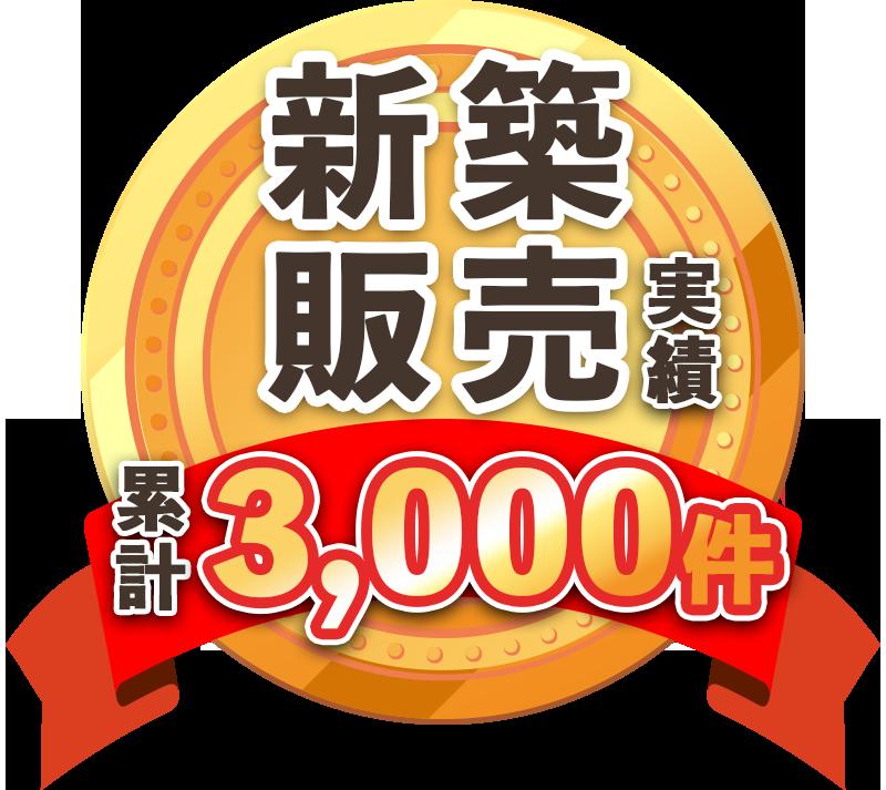 リココの新築販売実績3000件